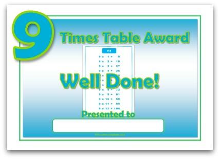 Times Table Award Certificate Templates - award certificate template