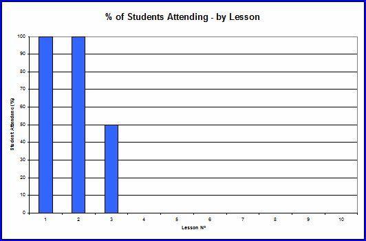 attendance template excel - Minimfagency