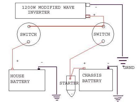 Don\u0027s Dual Power Source Inverter Installation - Class B Forums