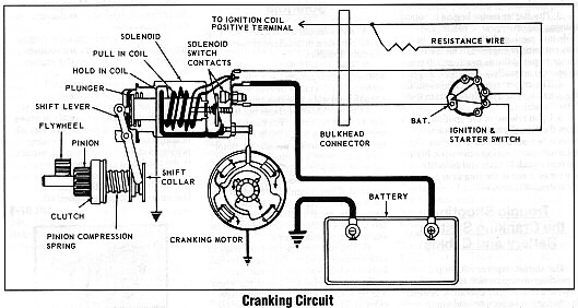 Ford Starting System Wiring Diagram circuit diagram template