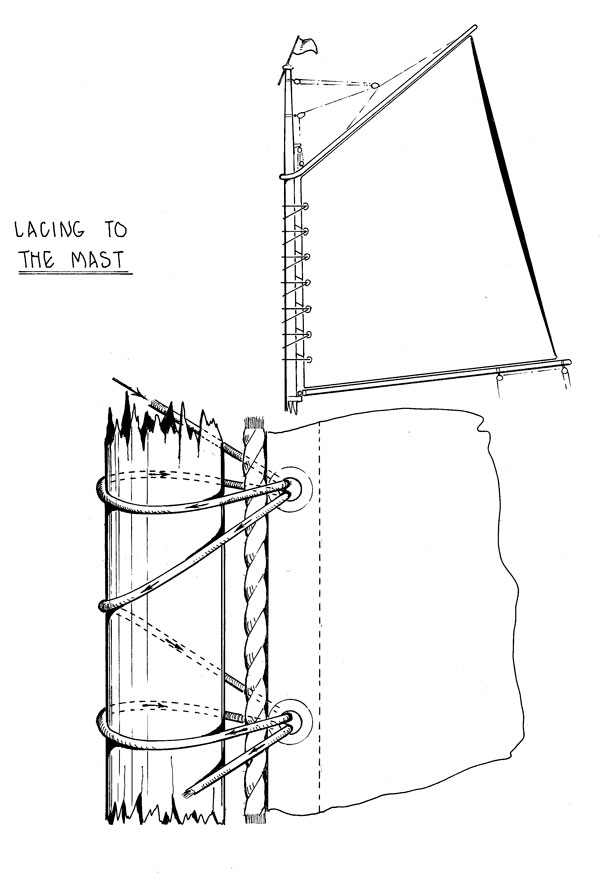 Lacing a gaff-rigged sail to your mast - Classic Boat Magazine