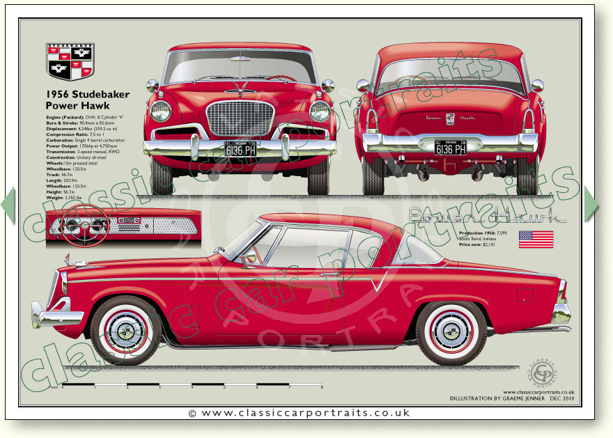 Cath Kidston Vintage Racing Car Wallpaper Classic Car Prints Uk Studebaker Power Hawk 1956 Classic