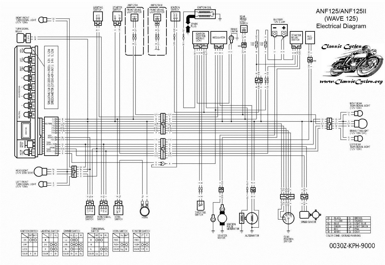 wiring diagram of honda tmx 155