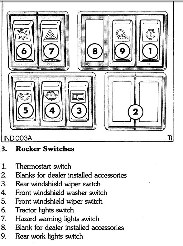 machinery warning lights