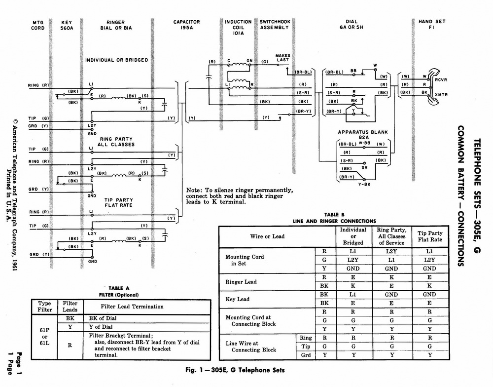 Wire Diagram For Telephone - Schema Wiring Diagram