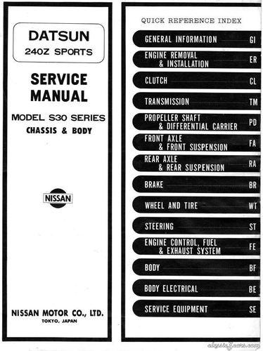 Classic Zcar Club File Downloads