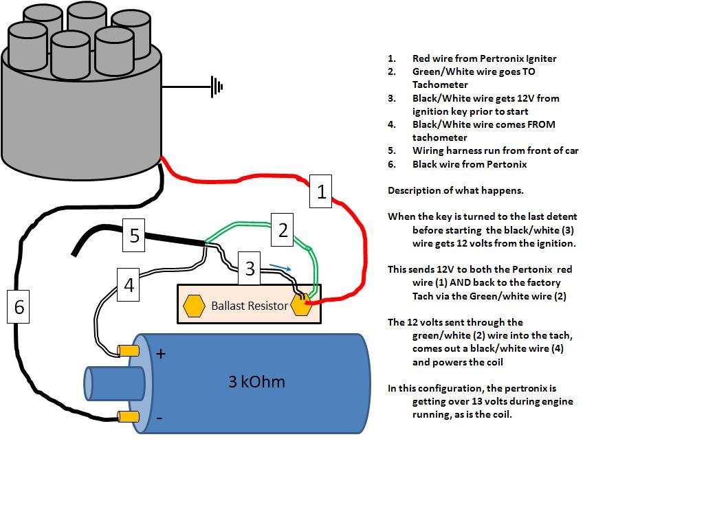 Jeep Cj7 Ballast Resistor Wiring Diagram - Somurich