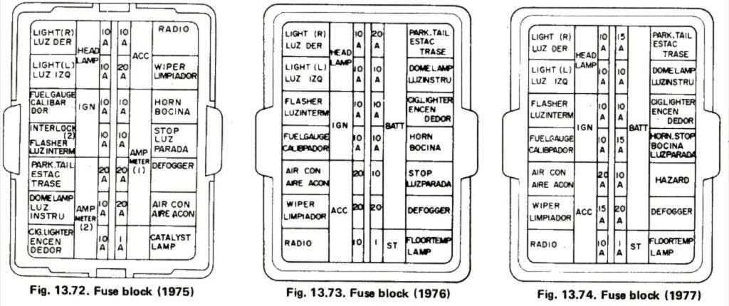 280zx Fuse Box Wiring Diagrams