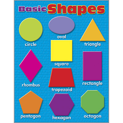 Educational Posters for Children 2D and 3D Shape Chart Poster