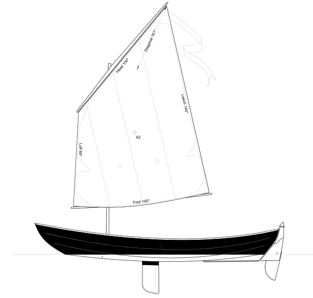 Lug Rigs for Small Sailboats