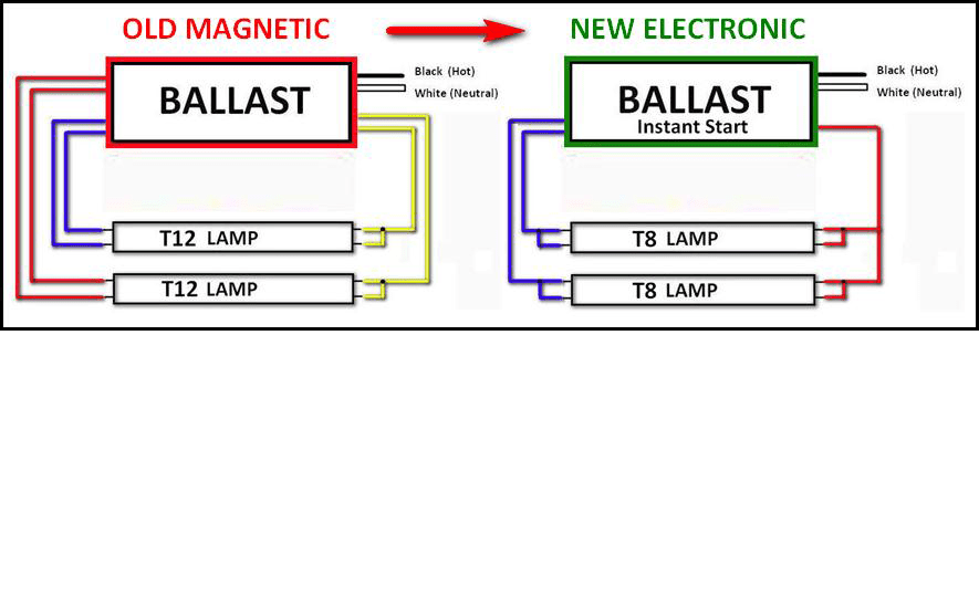light ballast wiring diagram