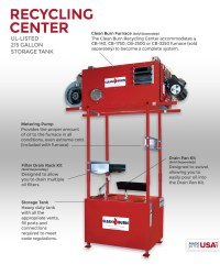 Recycling Center - CLEAN BURN - Waste Oil Heater, Waste ...