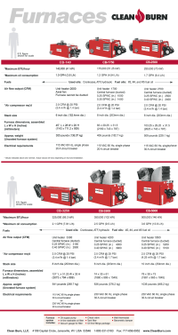 CB-3250 - CLEAN BURN - Waste Oil Heater, Waste Oil ...