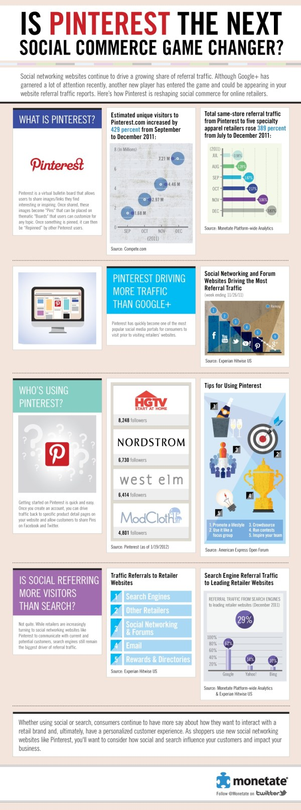 Pinterest Infographic Social Media Growth