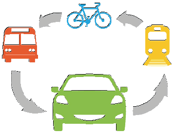 Shared Mobility Diagram 37k
