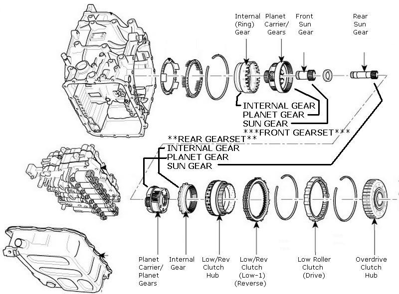 2003 Transmission Diagram Wiring Schematic Diagram