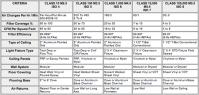Cleanroom Classification - Cleanroom ISO / FS209E ...
