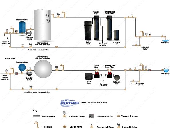 water storage tank schematics