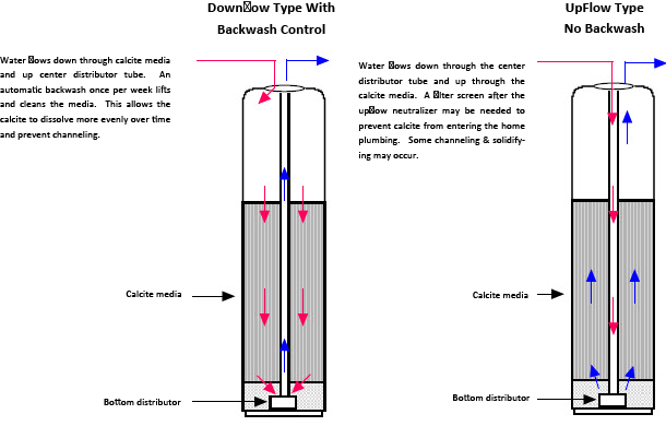 diagram of nitrate