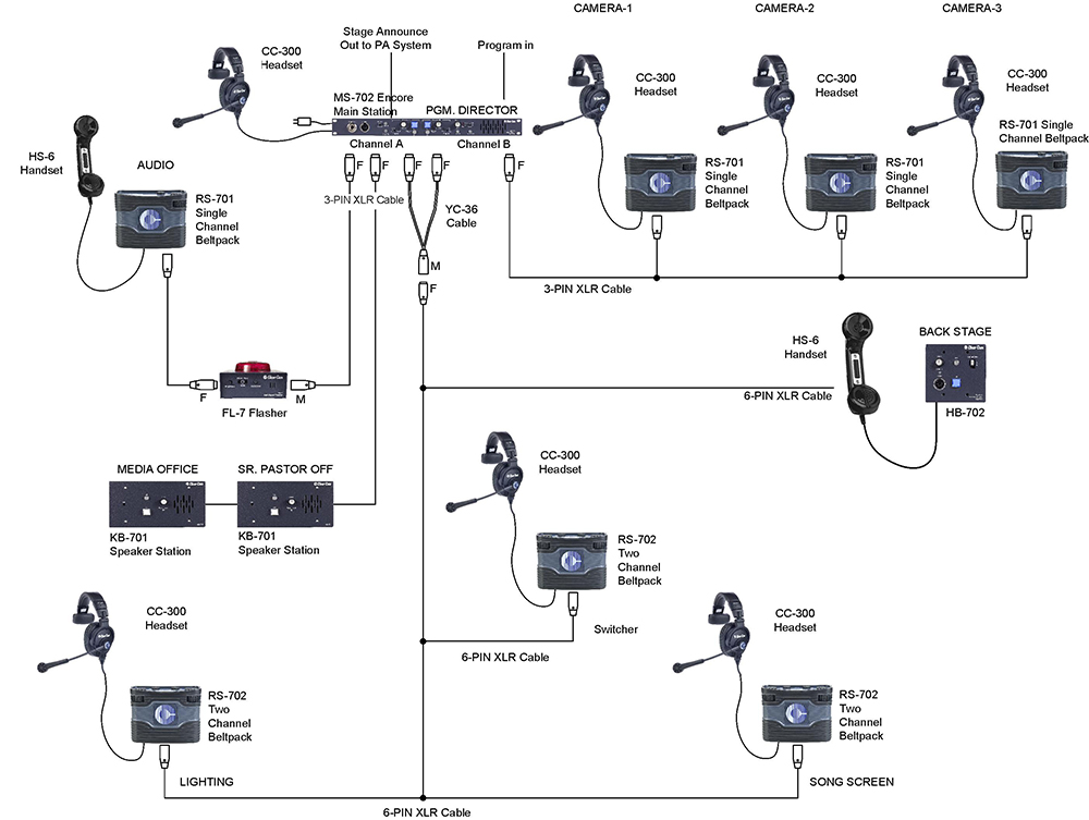 2 room house wiring diagram
