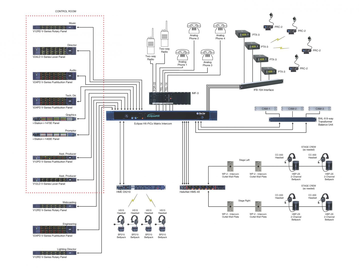 wireless network intercom wiring diagrams pictures