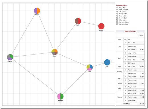 Terrific Microsoft Excel Network Diagram Auto Electrical Wiring Diagram Wiring 101 Cularstreekradiomeanderfmnl