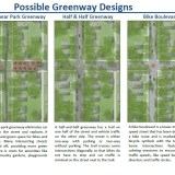 Give your Input on a Northside Greenway