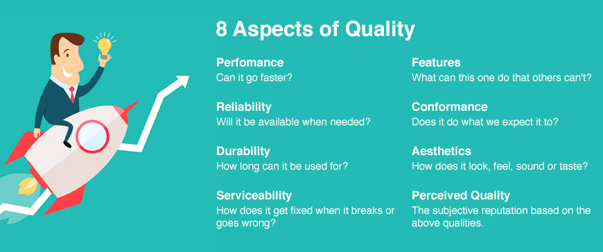 8 aspects of Quality that will improve Productivity Clever Checklist