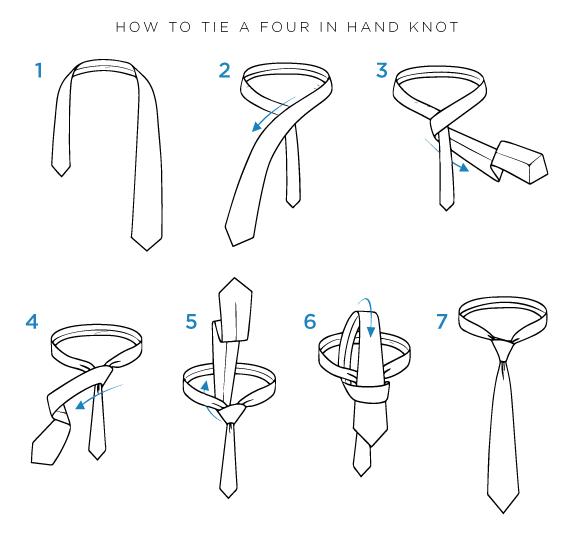 trinity tie knot diagram