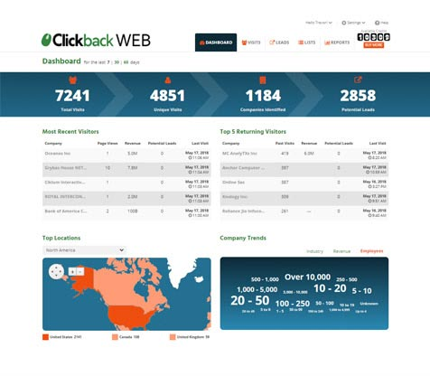 Website Visitor Tracking Software Find B2B Leads with Clickback WEB