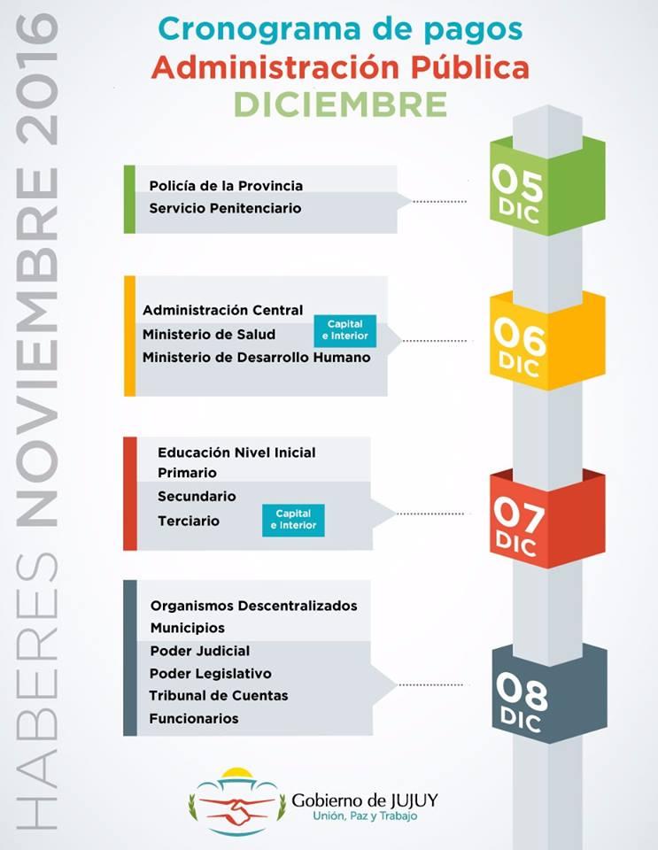 CRONOGRAMA DE PAGO \u2013 SUELDO MES DE NOVIEMBRE Click Jujuy