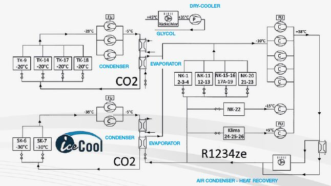 refrigeration circuit diagram honeywell cooling and refrigeration