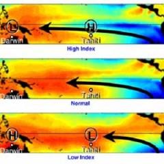 El Niño in ritirata, cosa ci aspetta dopo?