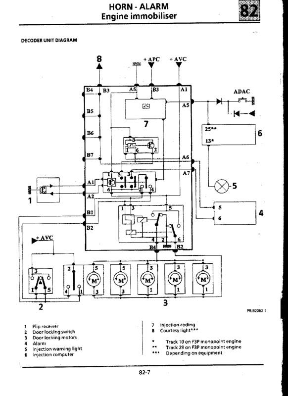 renault clio ecu wiring diagram