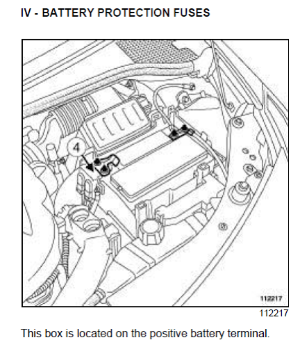 renault clio iv fuse box layout diagram