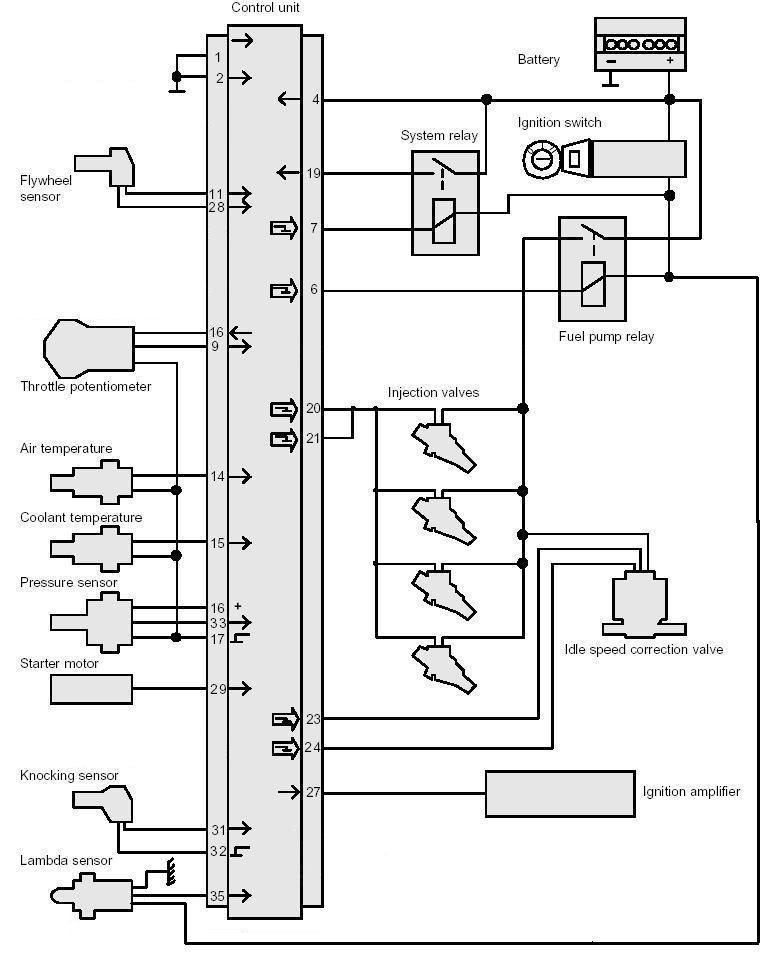 renault trafic air bag wiring diagram