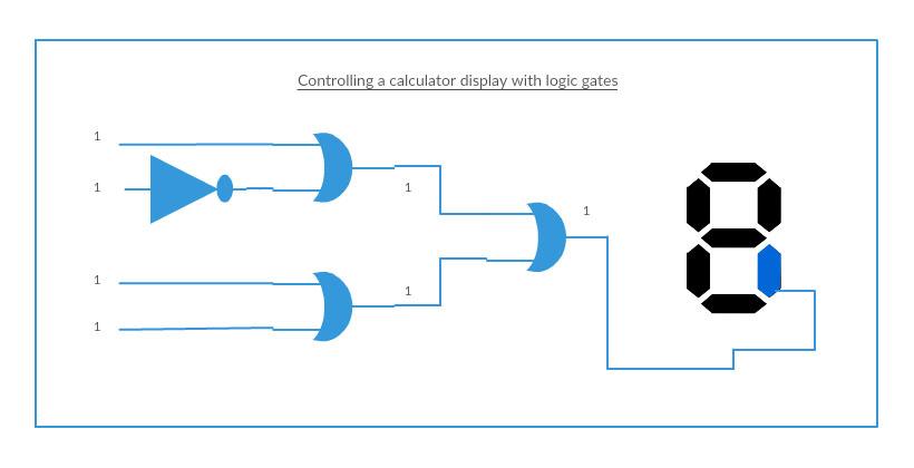 draw a logic diagram online
