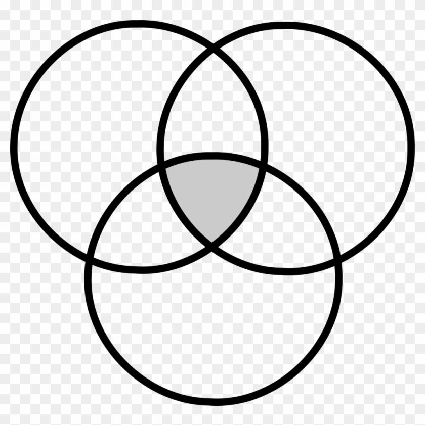 Diagrams Blank Venn Diagram Template Calender Blank - 3 Circle Venn