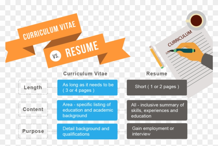 Examples Of Good Graphic Design Vector And Clip Art - Resume Writing
