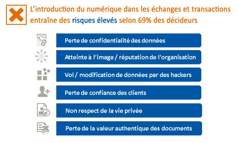 bandeau_securisation_des_echanges