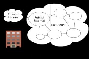 cloud_computing11