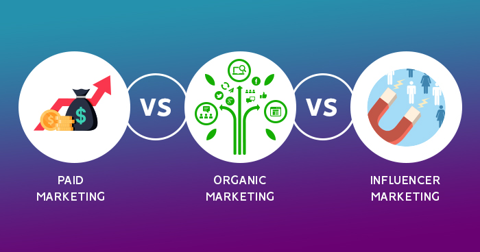 Pros and Cons of Digital Marketing Channels for Ecommerce