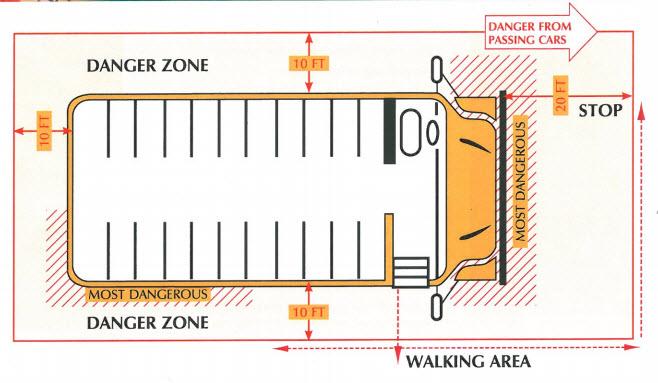 School Bus Diagram manual guide wiring diagram
