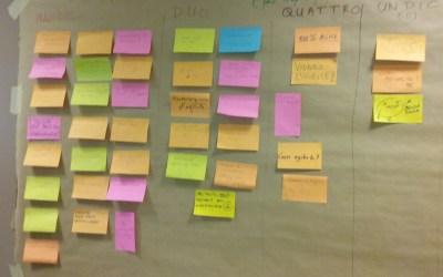 MidiMeetUp du 29/01: le brainstorming agile en pratique