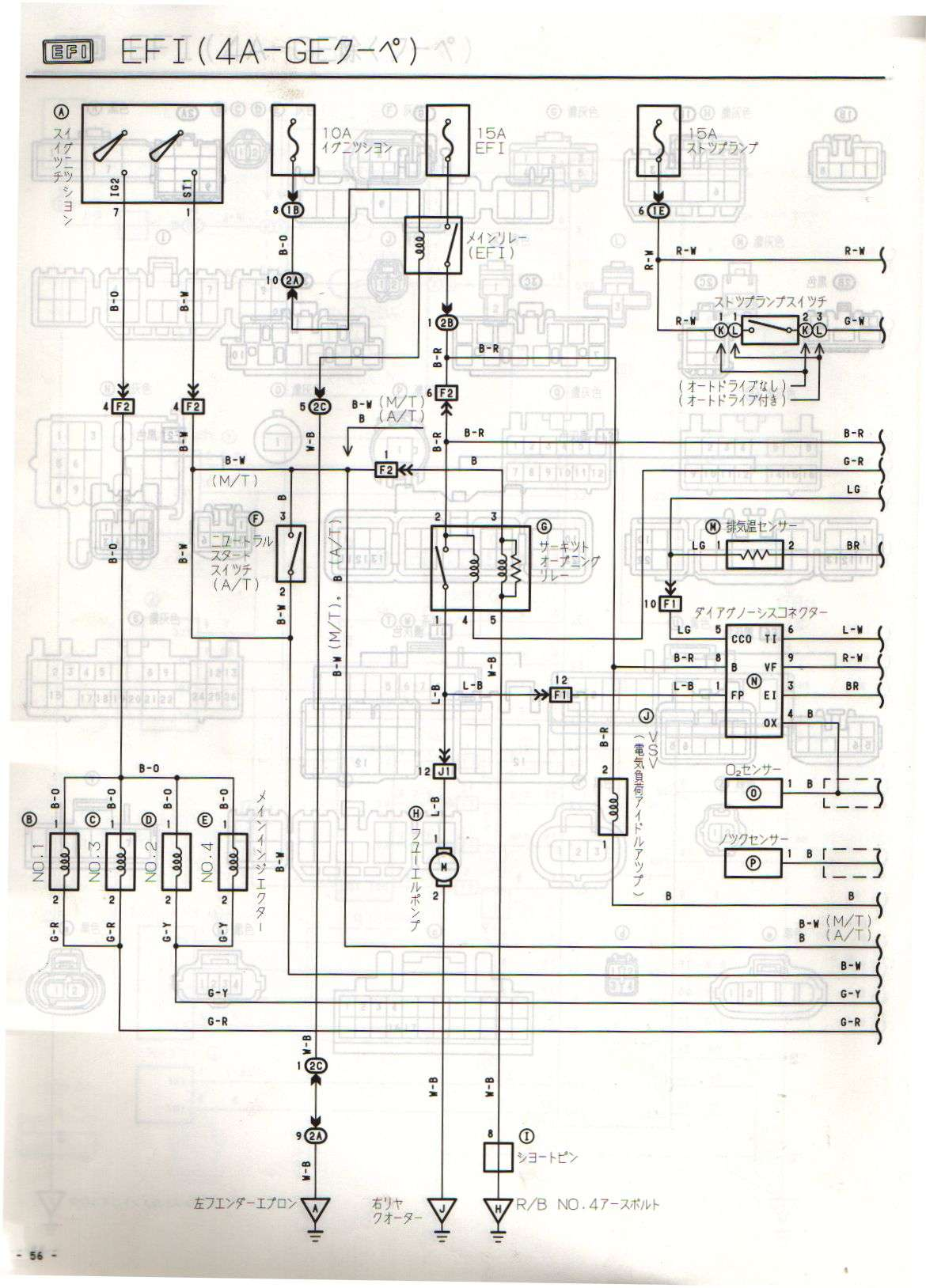 jdm ae86 wiring diagram
