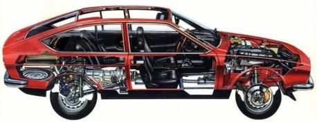 chassis_Alfetta_GT
