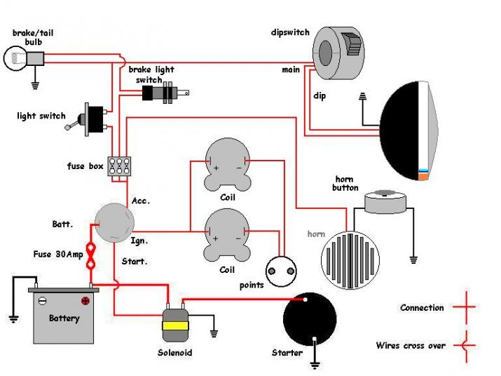 1973 Sportster Wiring Diagram Wiring Diagram