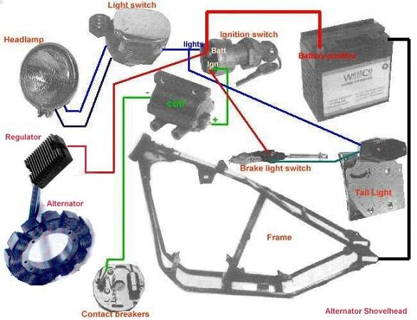 Mini Harley Chopper Wiring Wiring Schematic Diagram
