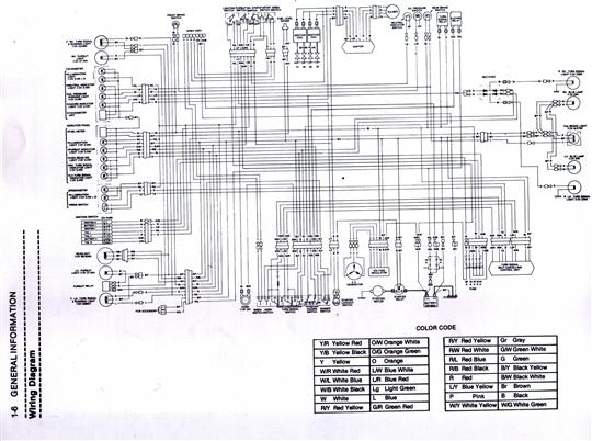 Kz1000p Wiring Diagram - Wiring Diagram Write