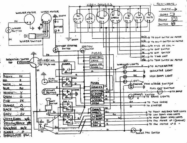 roadster wiring diagram